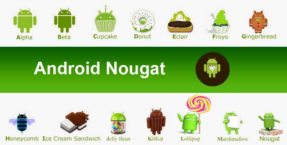 Android Nougat Release Date Set For This August No Love