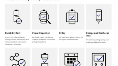 Samsung Implements Rigorous 8 Point Battery Testing : Repairing its Reputation